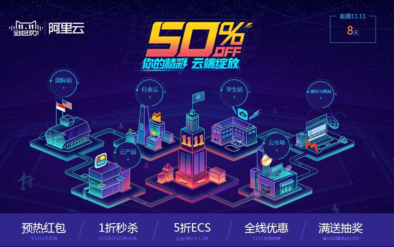 云服务器ECS优惠活动最强解读和购买指南