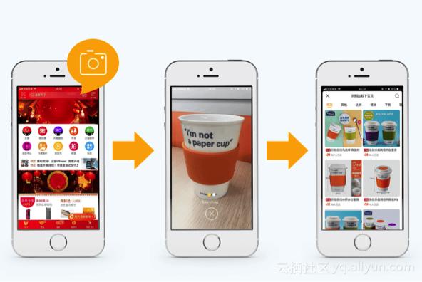 阿里云开启多媒体搜索新时代,发布全域精准图像搜索